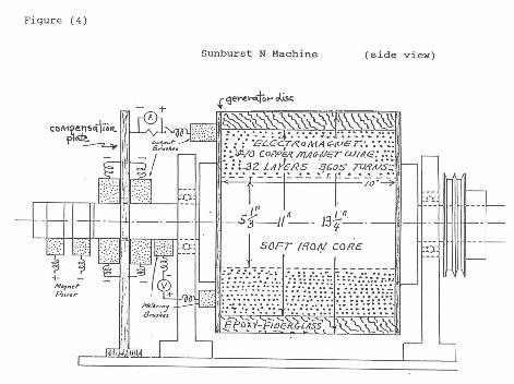 n machine schematic  zen diagram, schematic